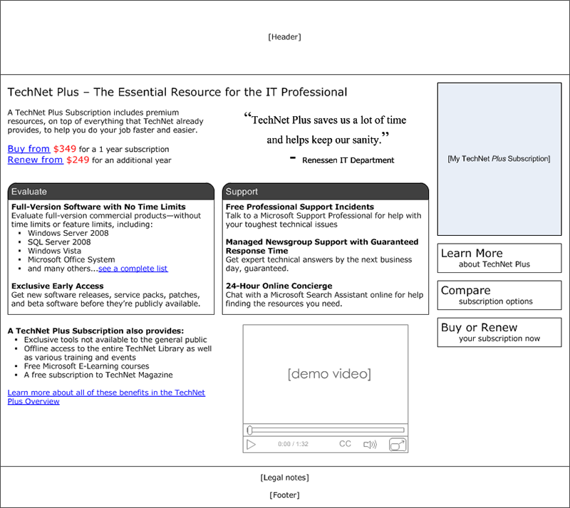 TechNet Plus homepage wireframe
